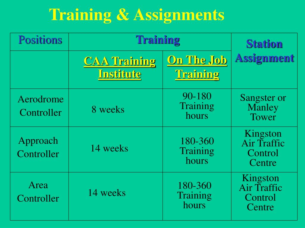 Training & Assignments