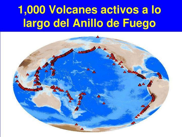 1,000 Volcanes activos a lo largo del Anillo de Fuego
