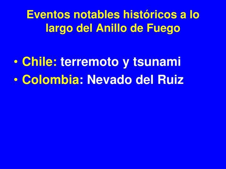 Eventos notables históricos a lo largo del Anillo de Fuego
