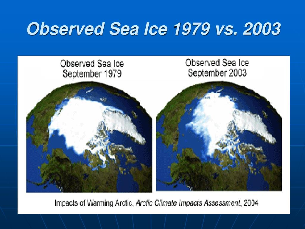 Observed Sea Ice 1979 vs. 2003