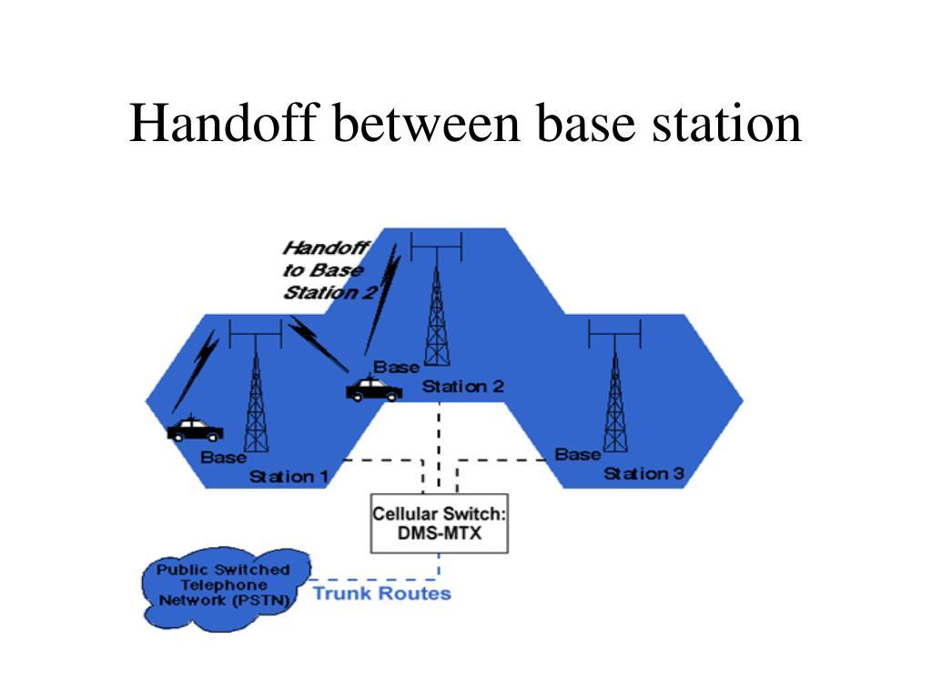 Handoff between base station