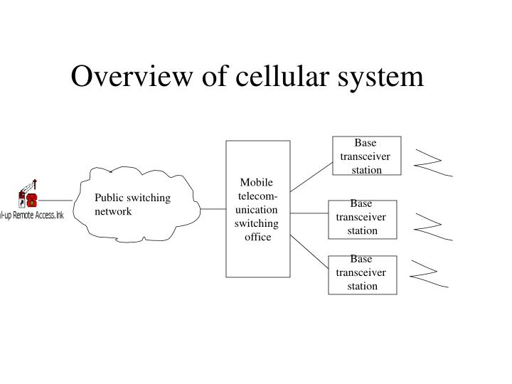 Overview of cellular system l.jpg
