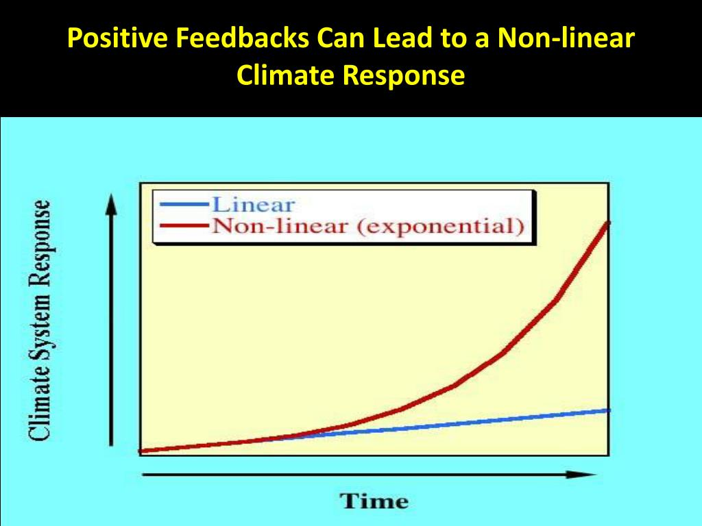 Positive Feedbacks Can Lead to a Non-linear Climate Response