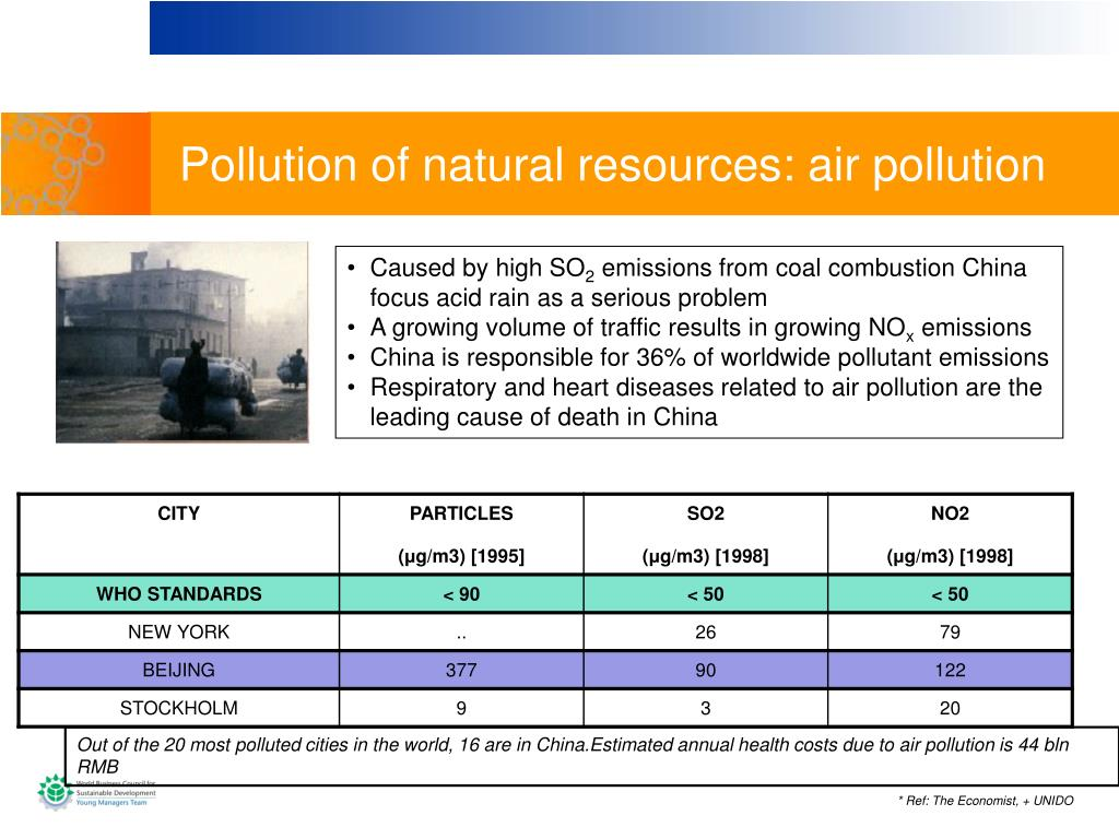 Pollution of natural resources: air pollution