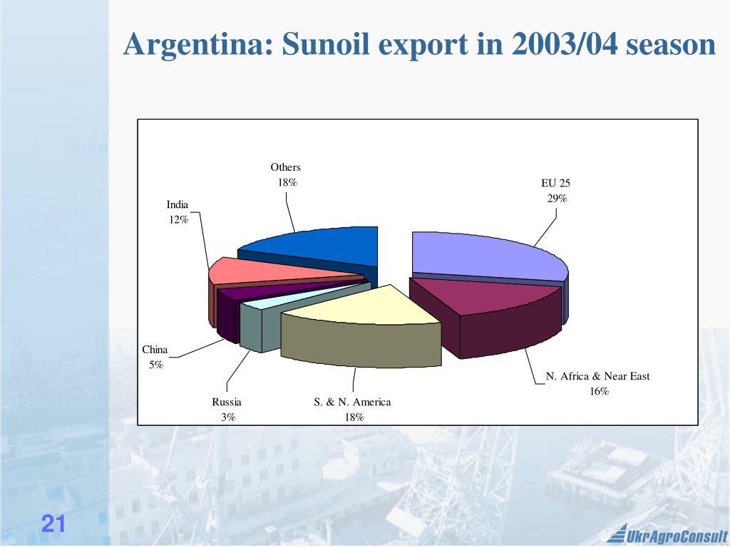 Argentina: Sunoil export in 2003/04 season