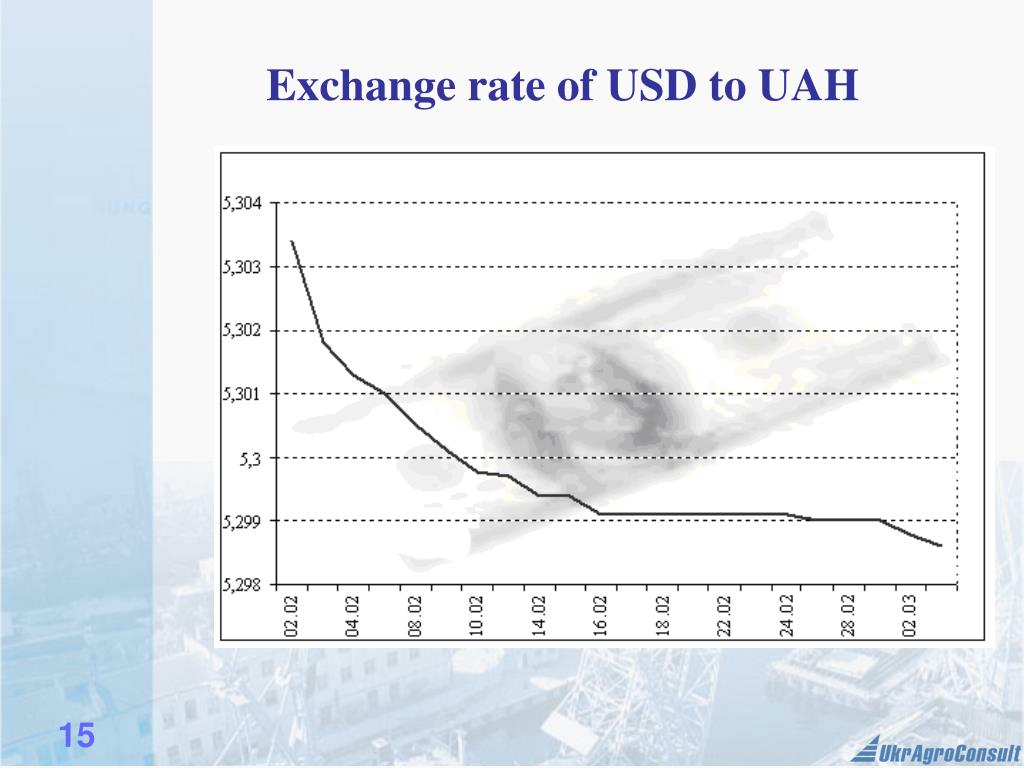 Exchange rate of USD to UAH