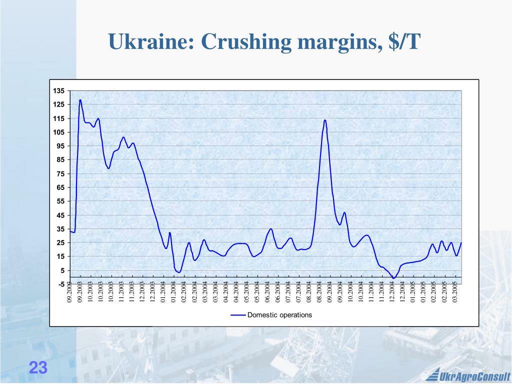 Ukraine: Crushing margins, $/T
