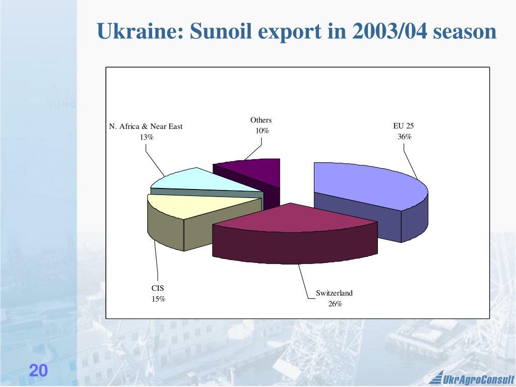 Ukraine: Sunoil export in 2003/04 season