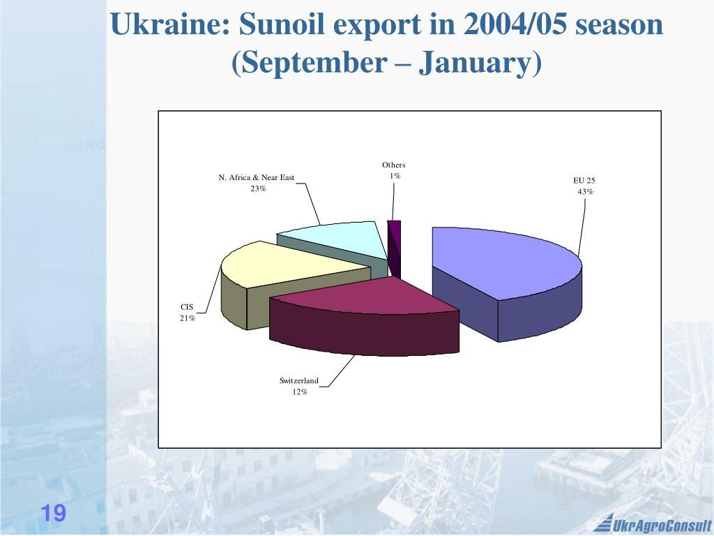 Ukraine: Sunoil export in 2004/05 season (September – January