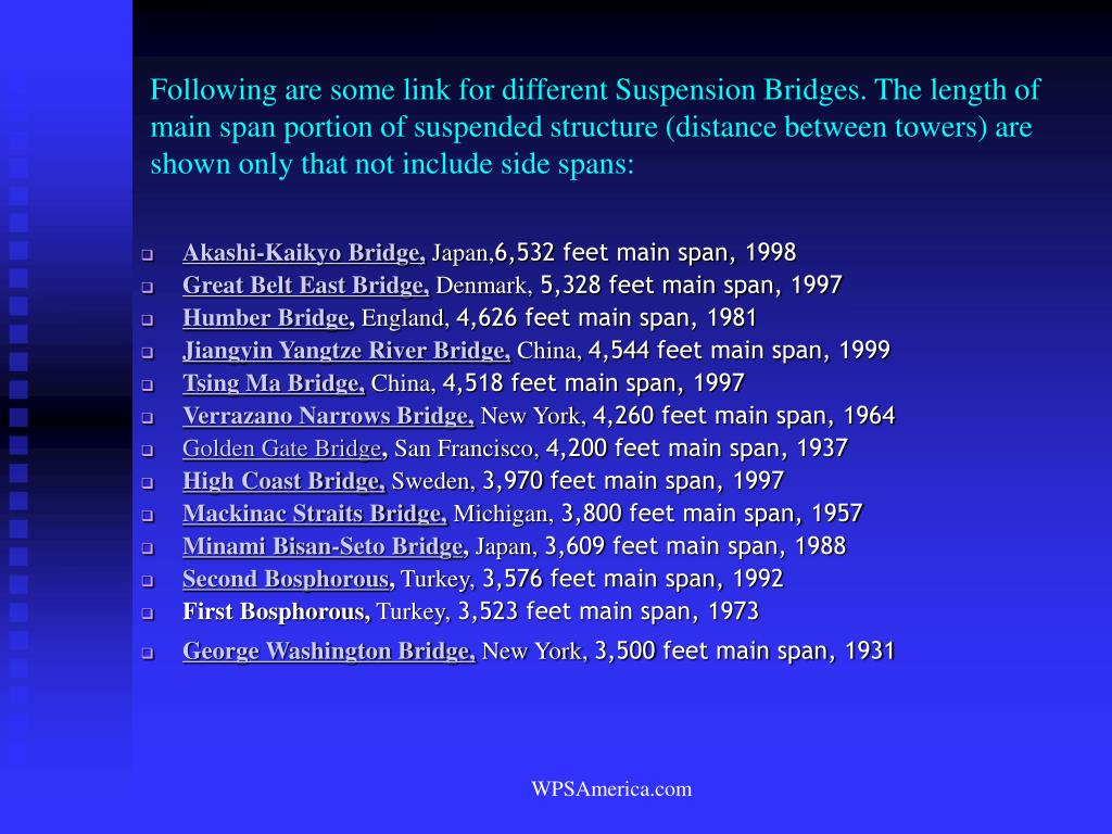 Following are some link for different Suspension Bridges. The length of main span portion of suspended structure (distance between towers) are shown only that not include side spans:
