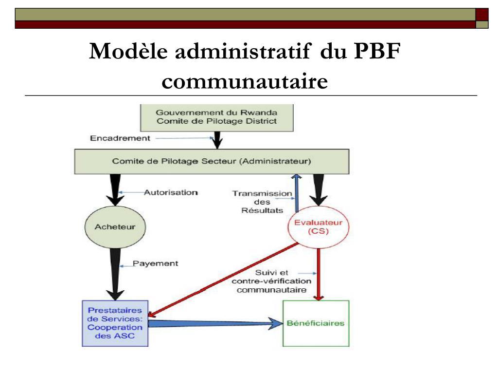 Modèle administratif du PBF communautaire