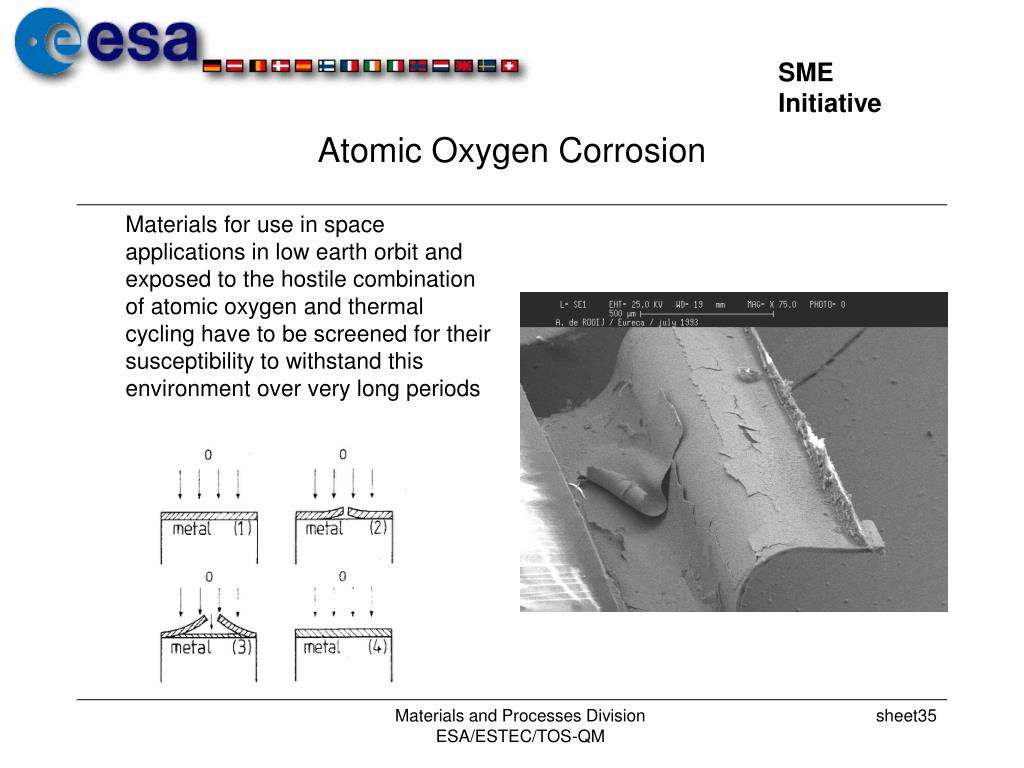 Atomic Oxygen Corrosion