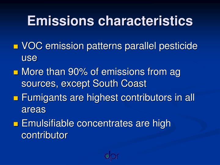 Emissions characteristics