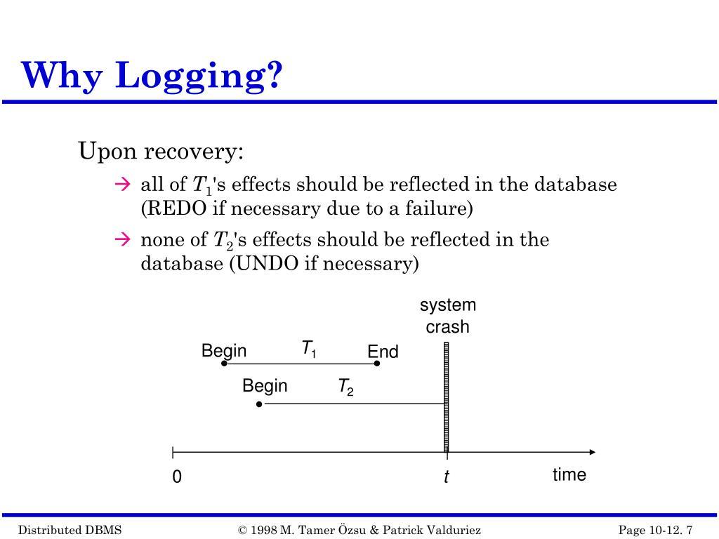 Why Logging?