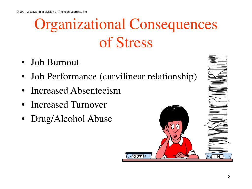 Organizational Consequences