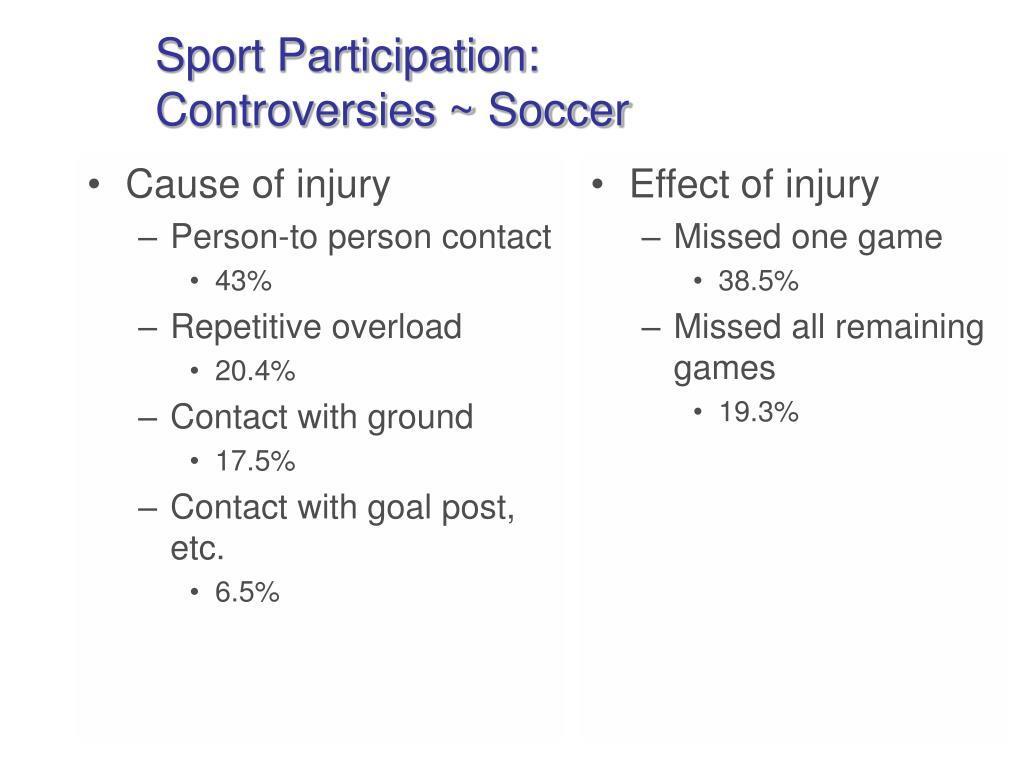 Cause of injury