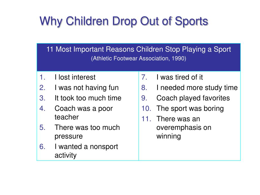 Why Children Drop Out of Sports
