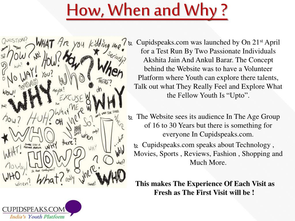 Cupidspeaks.com was launched by On 21