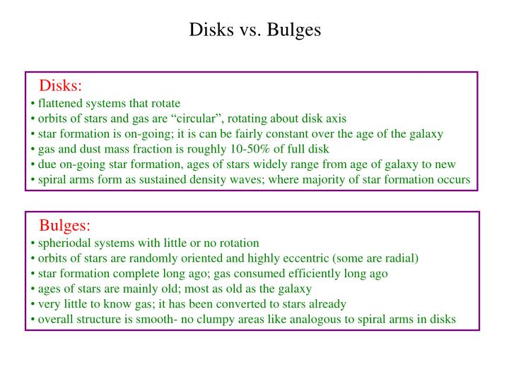 Disks vs. Bulges