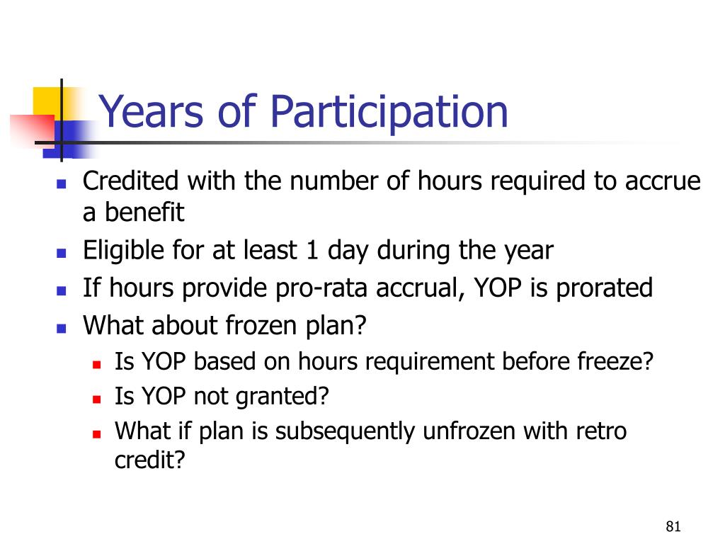 Years of Participation