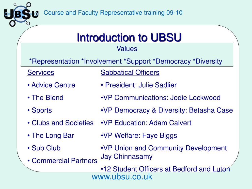 Introduction to UBSU