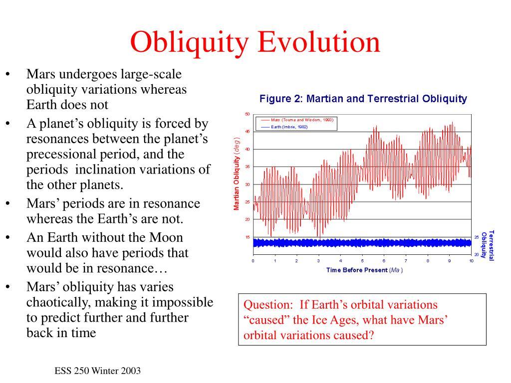 Obliquity Evolution