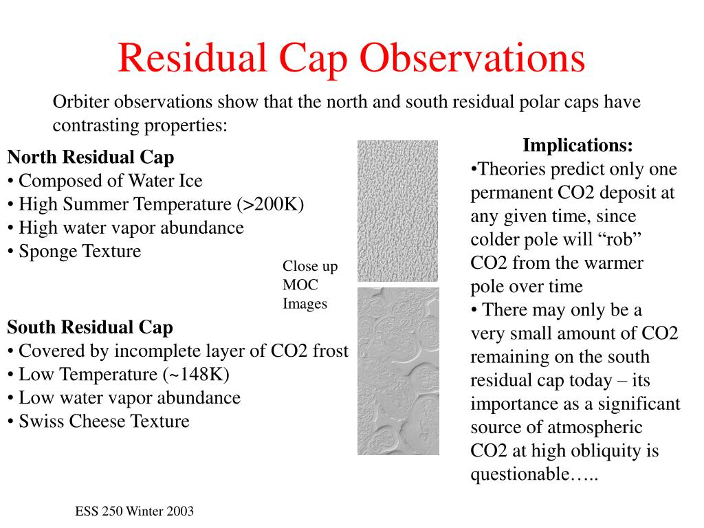 Residual Cap Observations