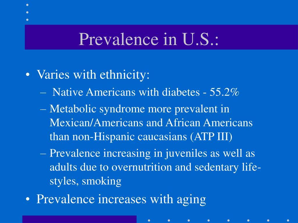 Prevalence in U.S.: