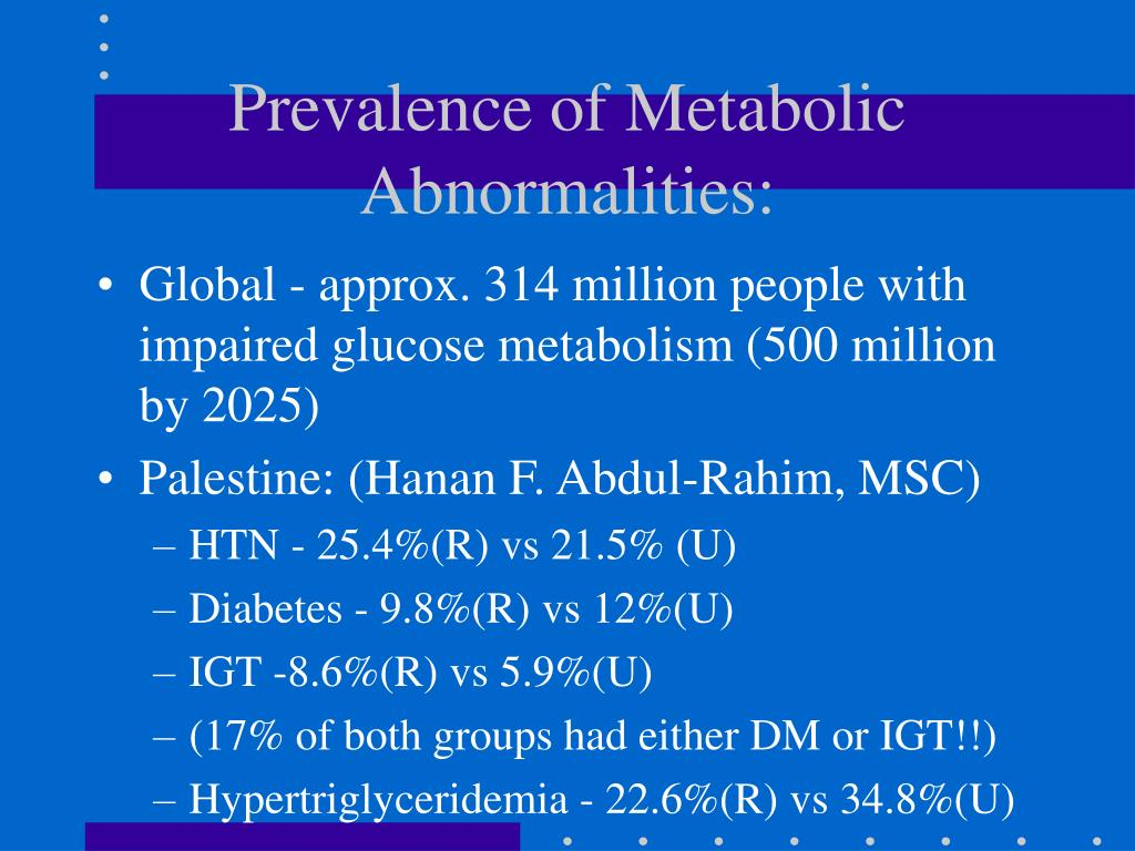 Prevalence of Metabolic Abnormalities: