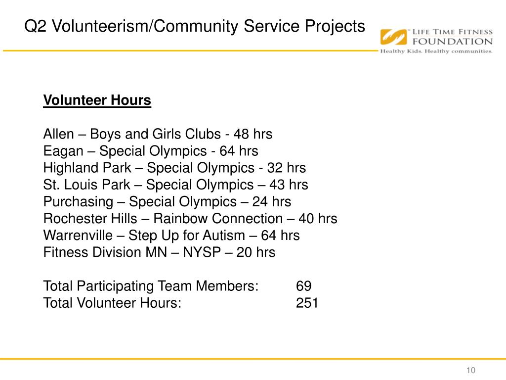 Q2 Volunteerism/Community Service Projects
