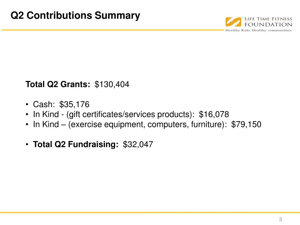Q2 Contributions Summary