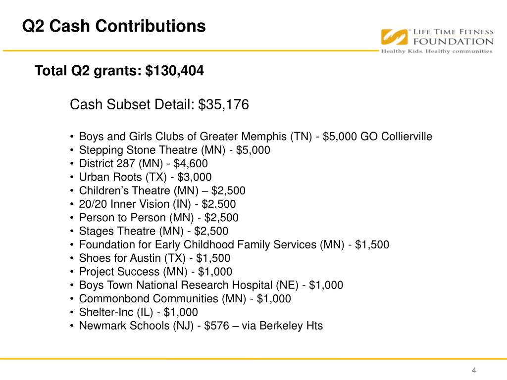 Q2 Cash Contributions
