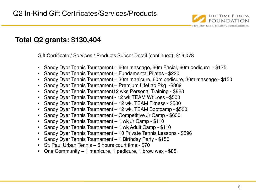 Q2 In-Kind Gift Certificates/Services/Products