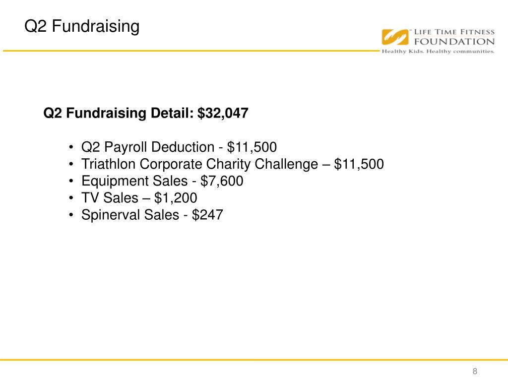Q2 Fundraising