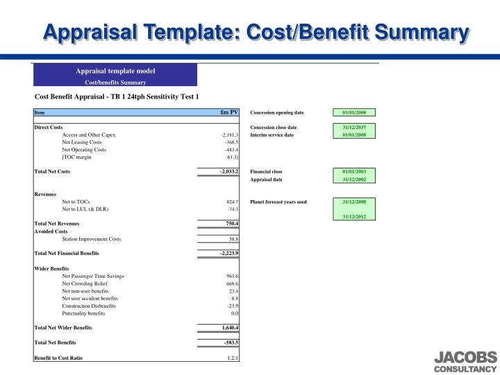 Appraisal Template: Cost/Benefit Summary