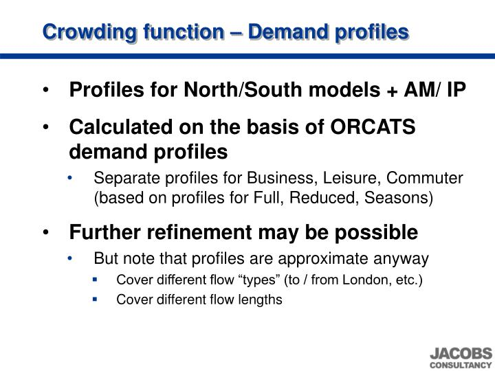 Crowding function – Demand profiles