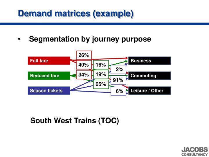 Demand matrices (example)