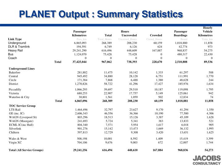 PLANET Output : Summary Statistics