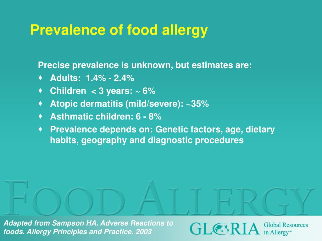 Prevalence of food allergy