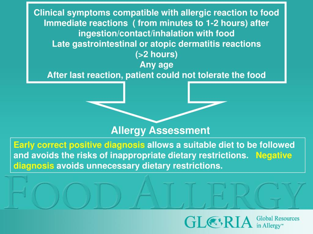 Clinical symptoms compatible with allergic reaction to food