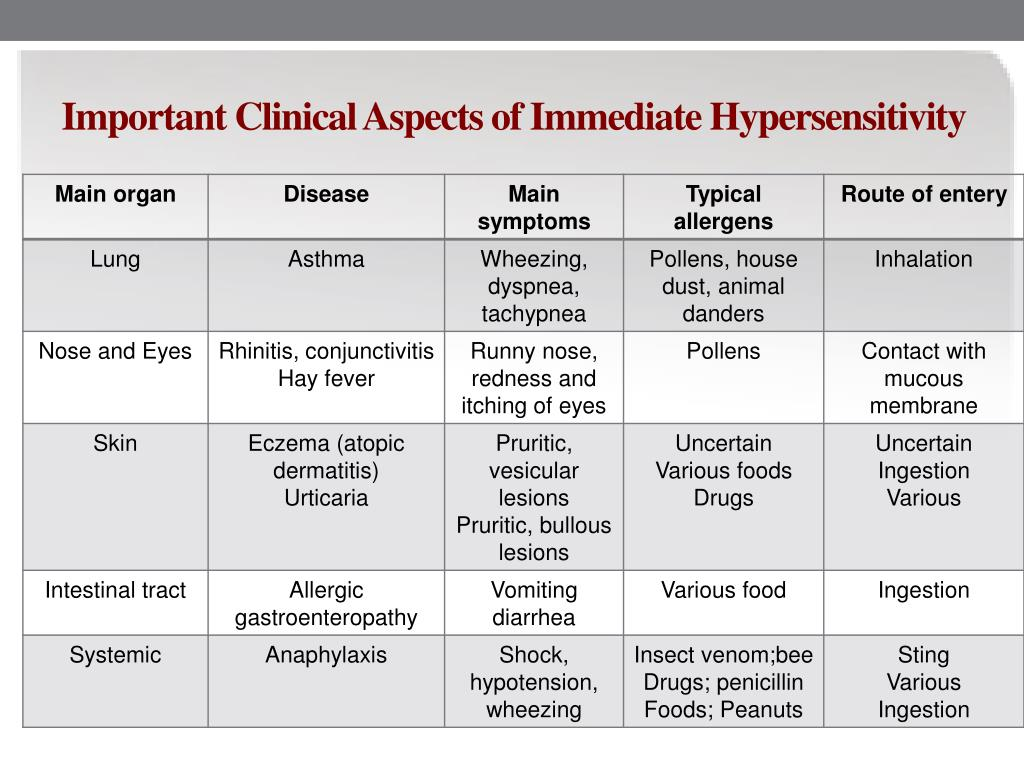 Important Clinical Aspects of Immediate Hypersensitivity