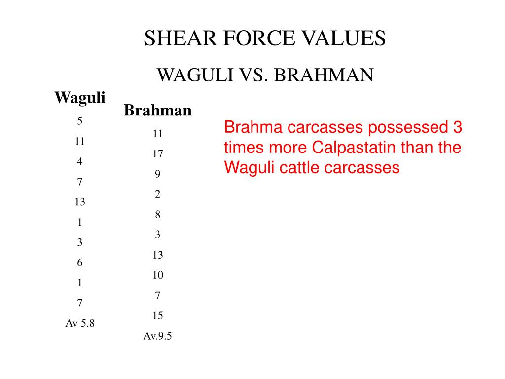 SHEAR FORCE VALUES