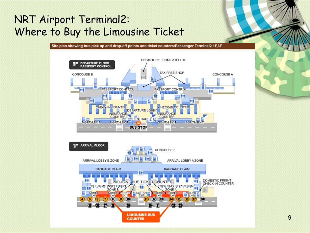NRT Airport Terminal2: