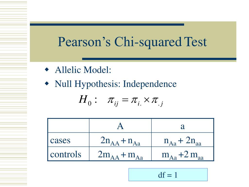 Pearson's Chi-squared