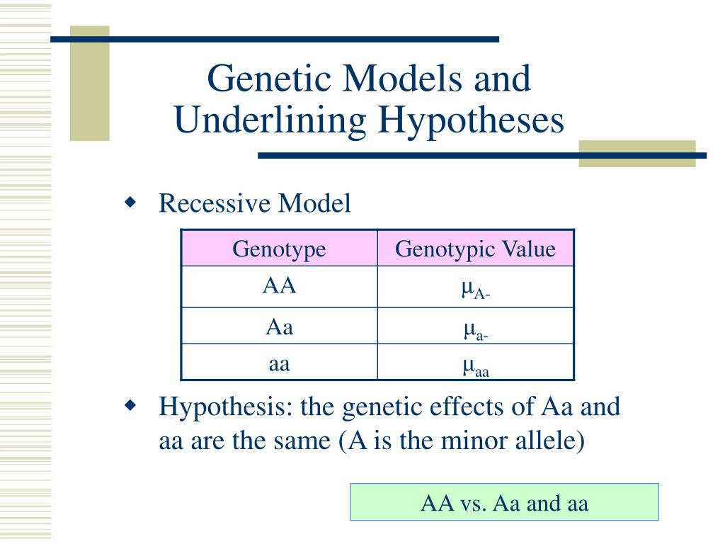 Genetic Models and Underlining Hypotheses