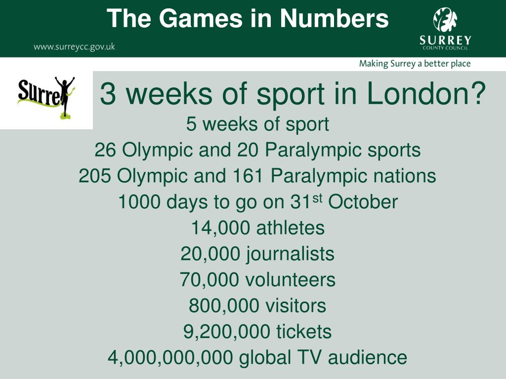 The Games in Numbers