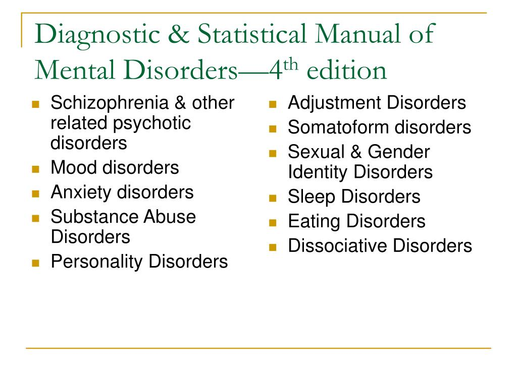 Schizophrenia & other related psychotic disorders