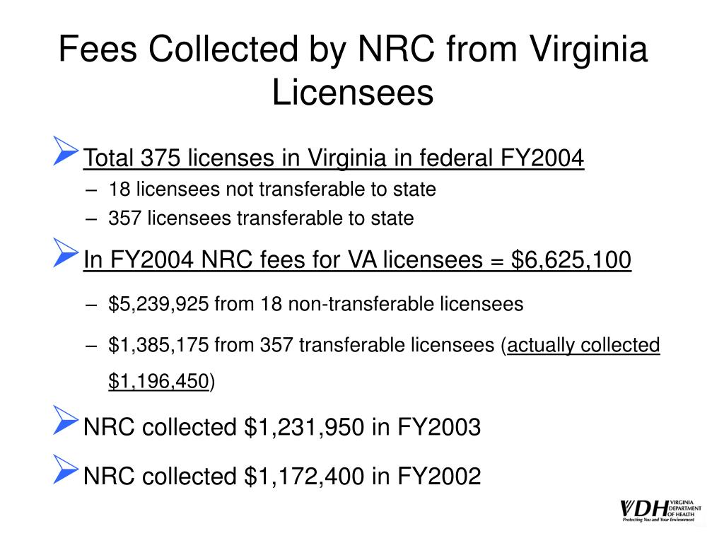 Fees Collected by NRC from Virginia Licensees