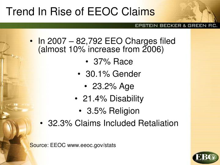 Trend in rise of eeoc claims
