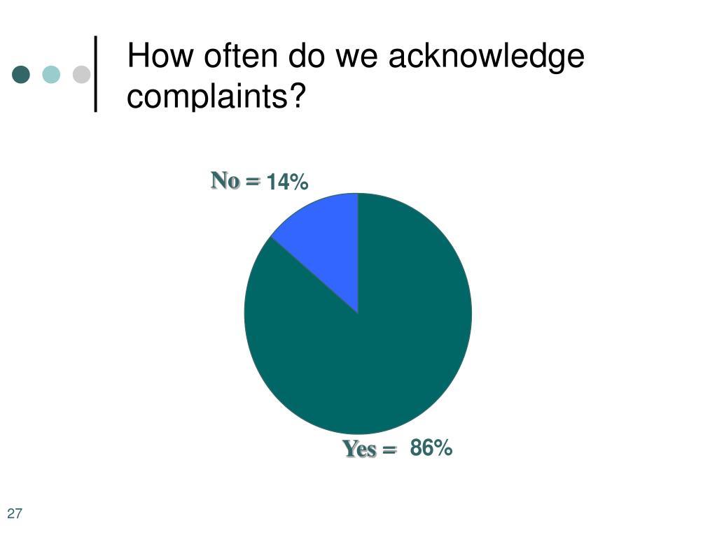 How often do we acknowledge complaints?